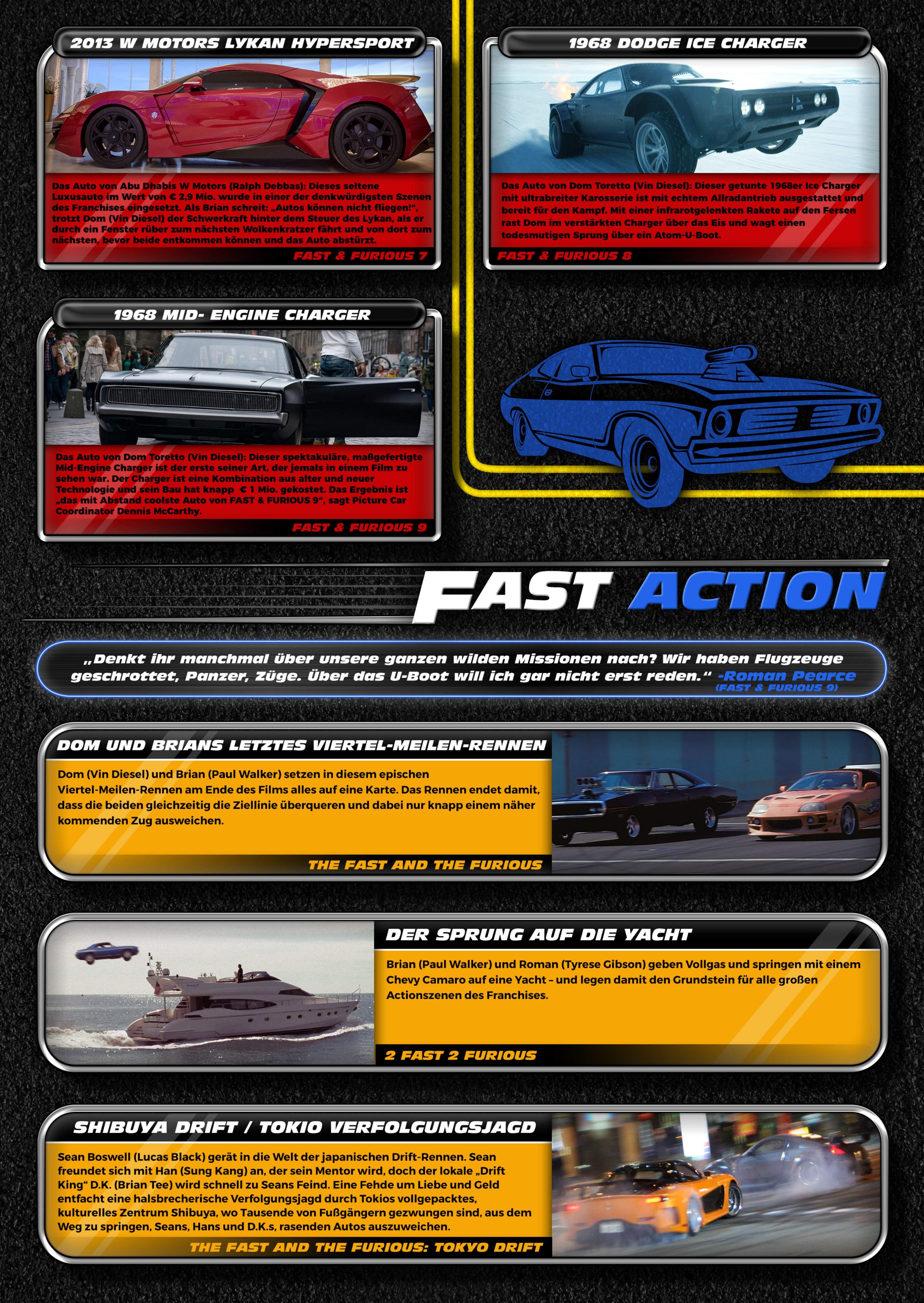Facts zu Fast & Furious