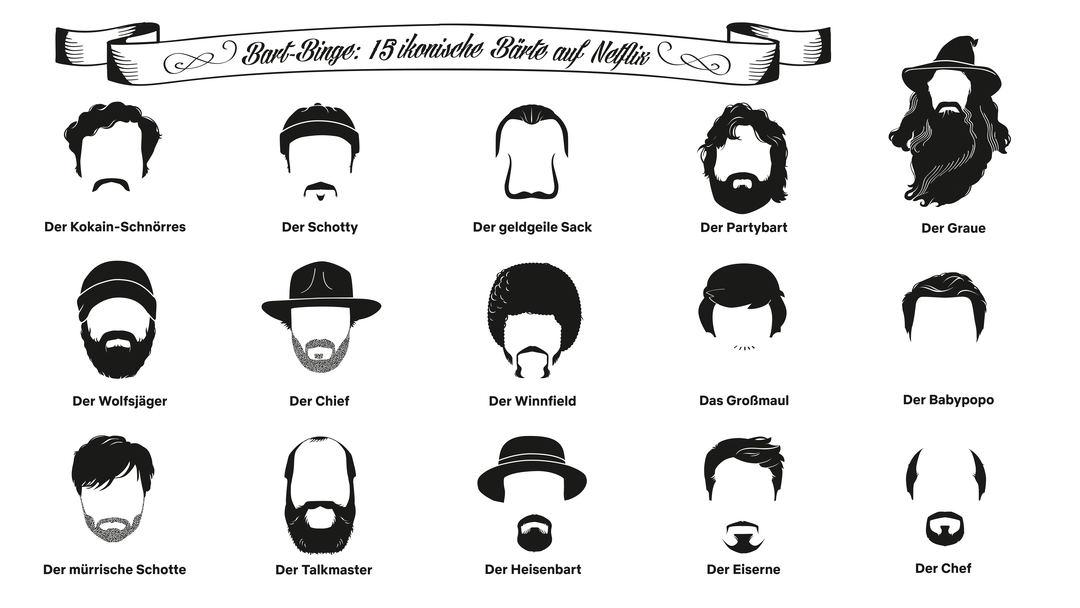 Quiz: Erkennst du die Netflix-Stars am Bart? - Bild 1 von 2